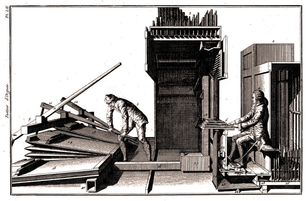 ドン・ベドス著「オルガン技師の美学」の挿絵