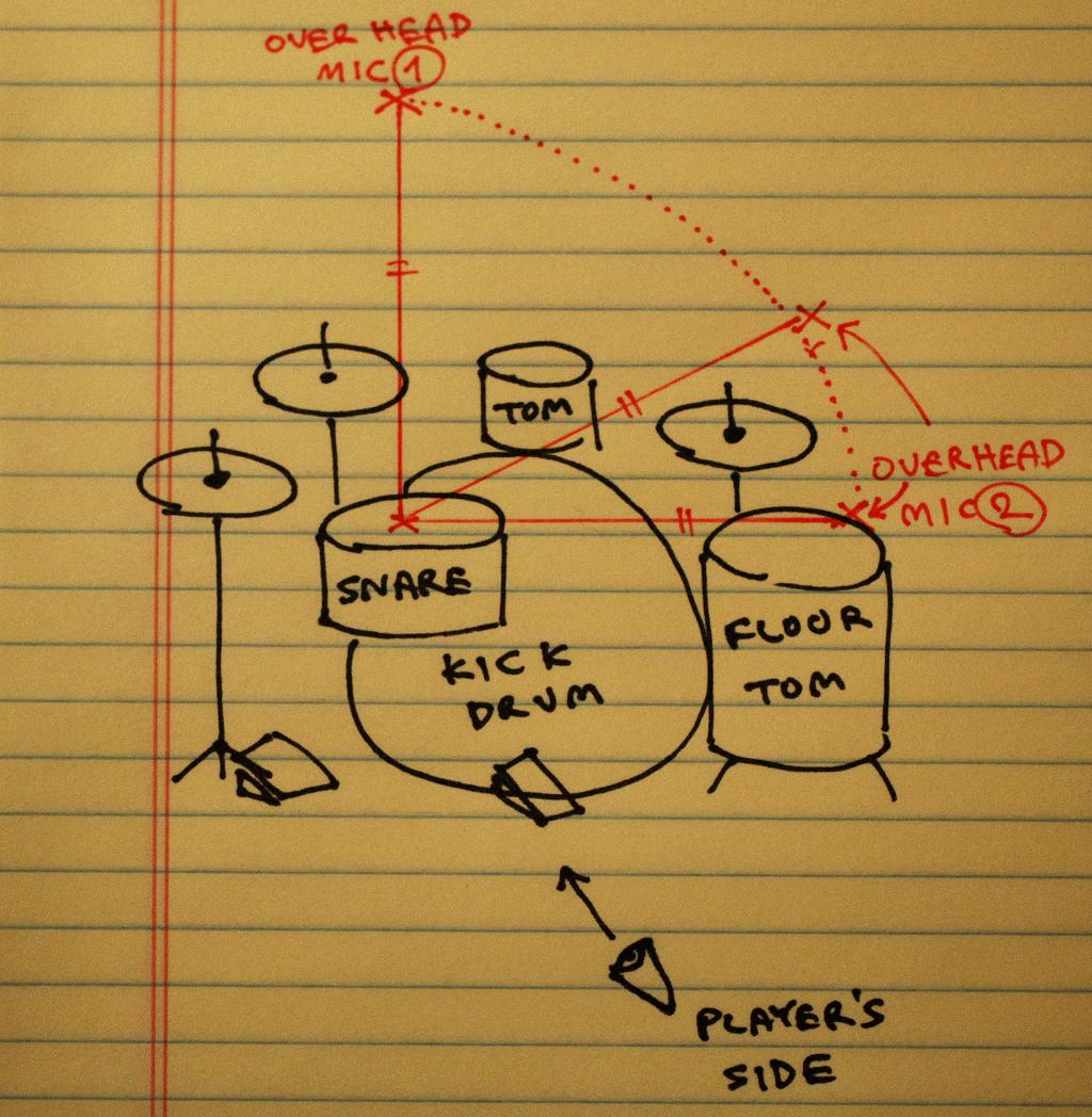 「グリン・ジョンズ・テクニック」マイク配置図