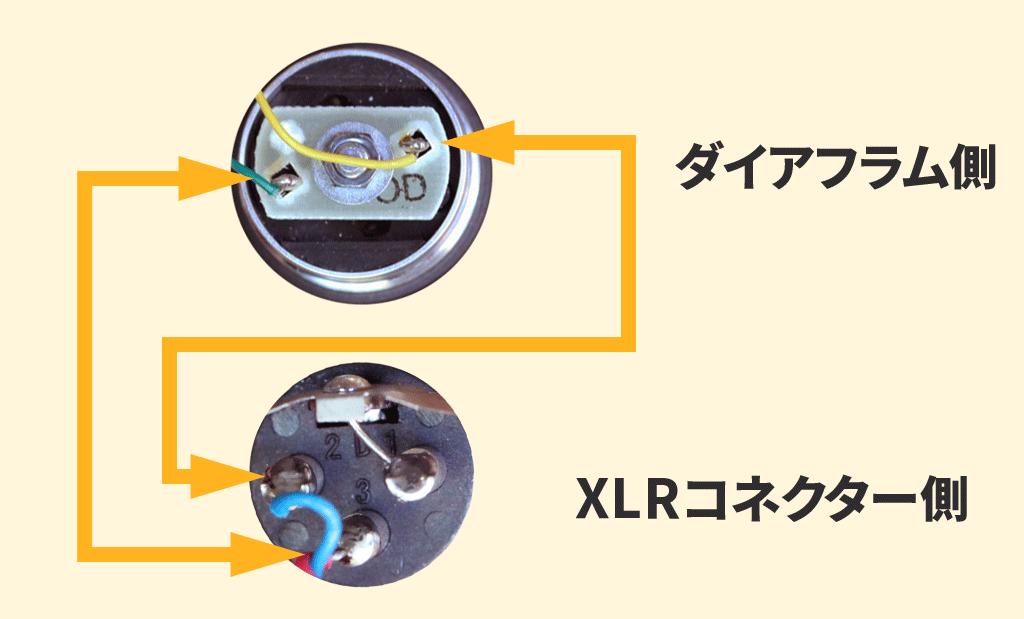 SM57の配線図