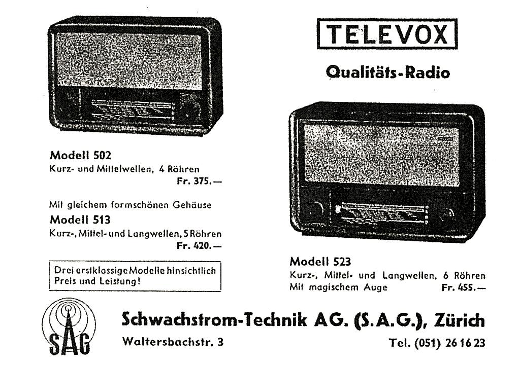 Studerの歴史:TELEVOX